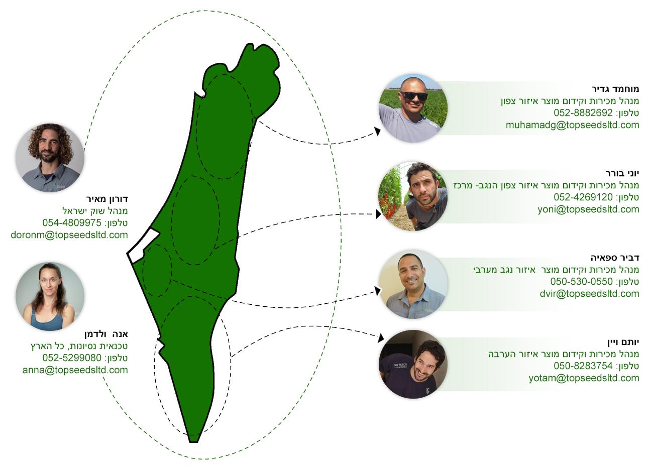 staff_israele_ok